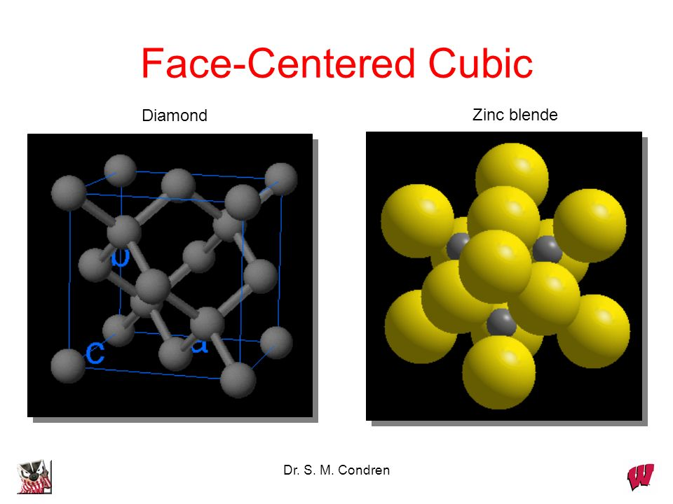 Face-Centered Cubic Diamond Zinc blende Dr. S. M. Condren