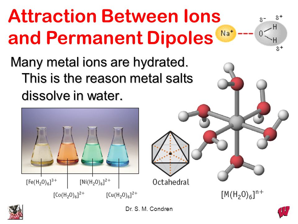 Attraction Between Ions and Permanent Dipoles