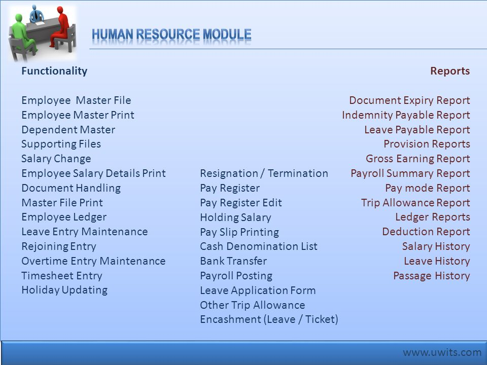 Human Resource Module Functionality Employee Master File