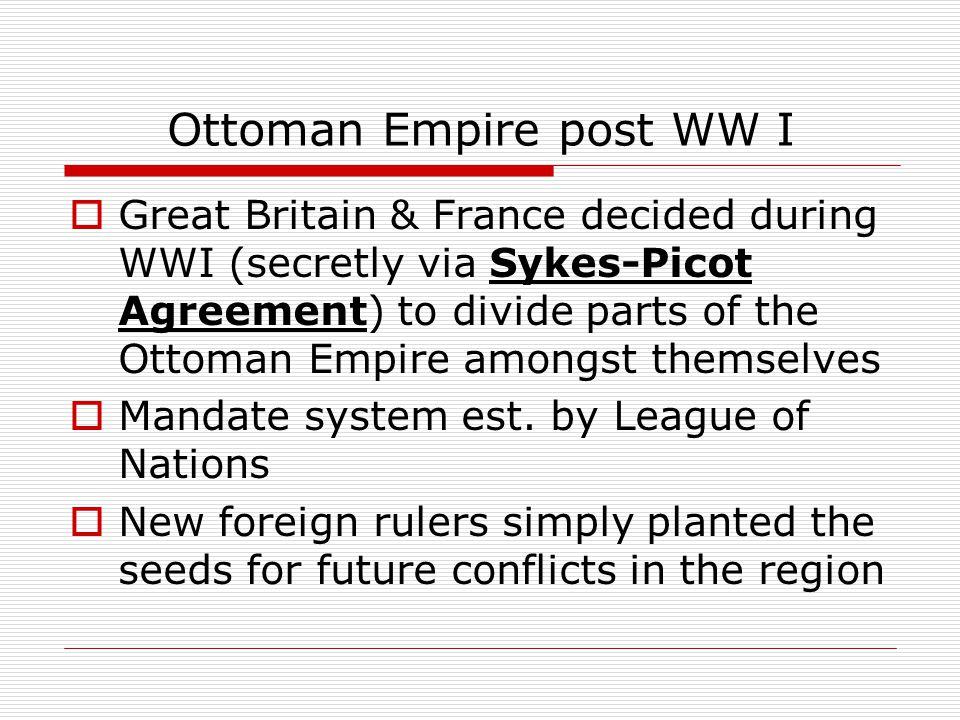 Ottoman Empire post WW I