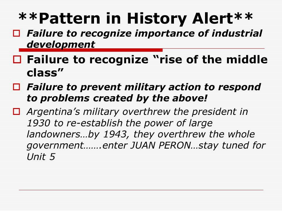 **Pattern in History Alert**