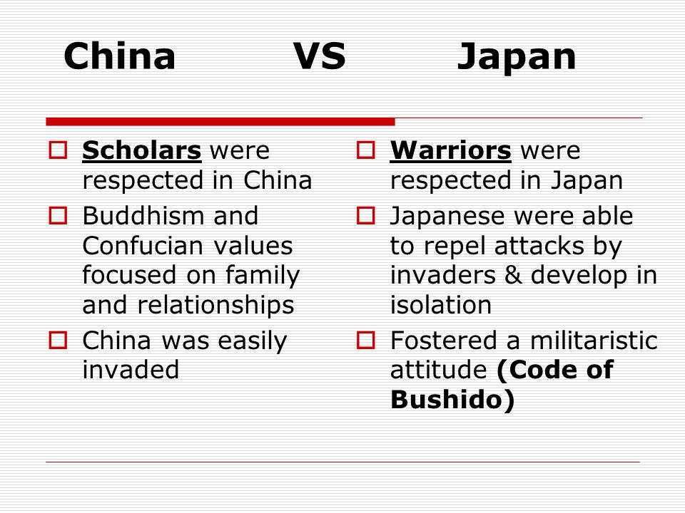 China VS Japan Scholars were respected in China