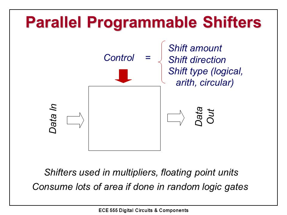 Parallel Programmable Shifters