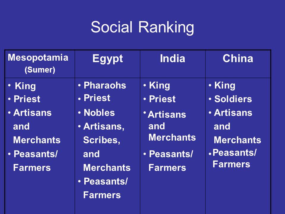 Social Ranking Egypt India China Mesopotamia Priest Artisans and