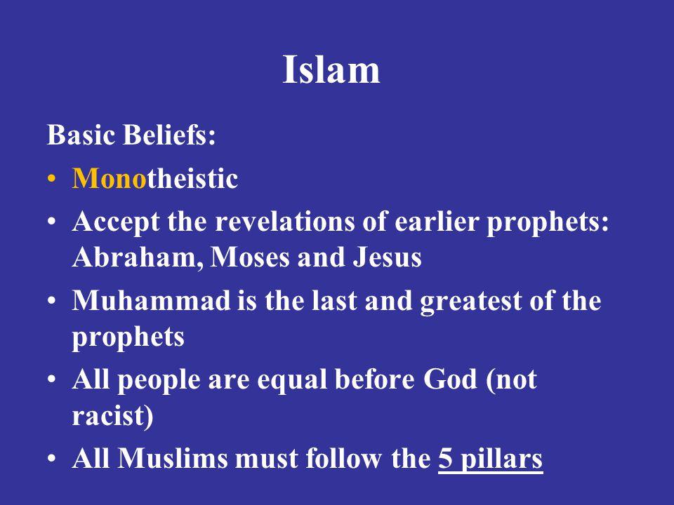 Islam Basic Beliefs: Monotheistic