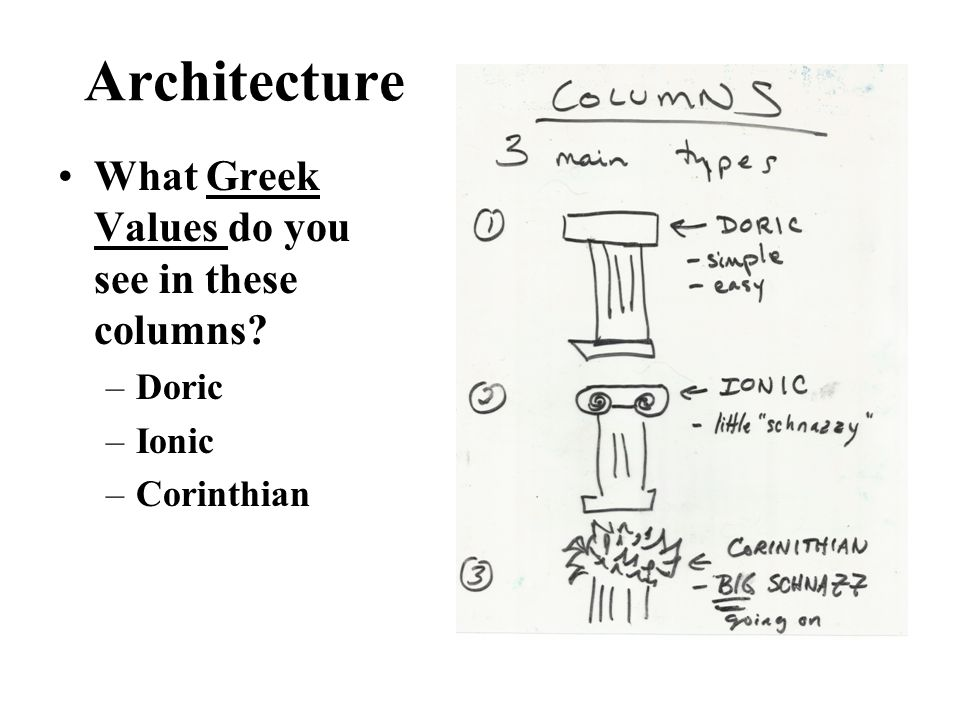 Architecture What Greek Values do you see in these columns Doric