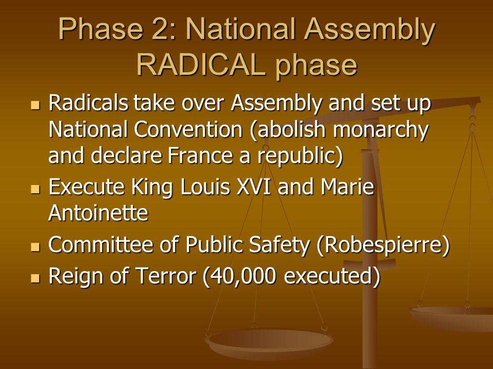 Phase 2: National Assembly RADICAL phase