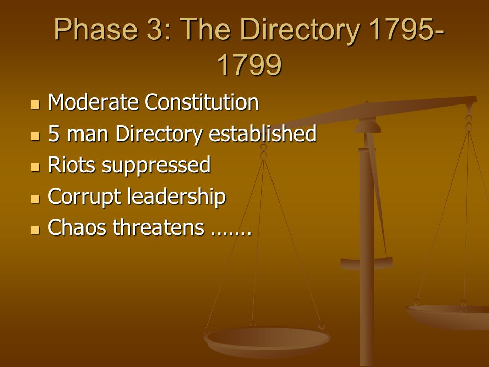Phase 3: The Directory 1795-1799 Moderate Constitution