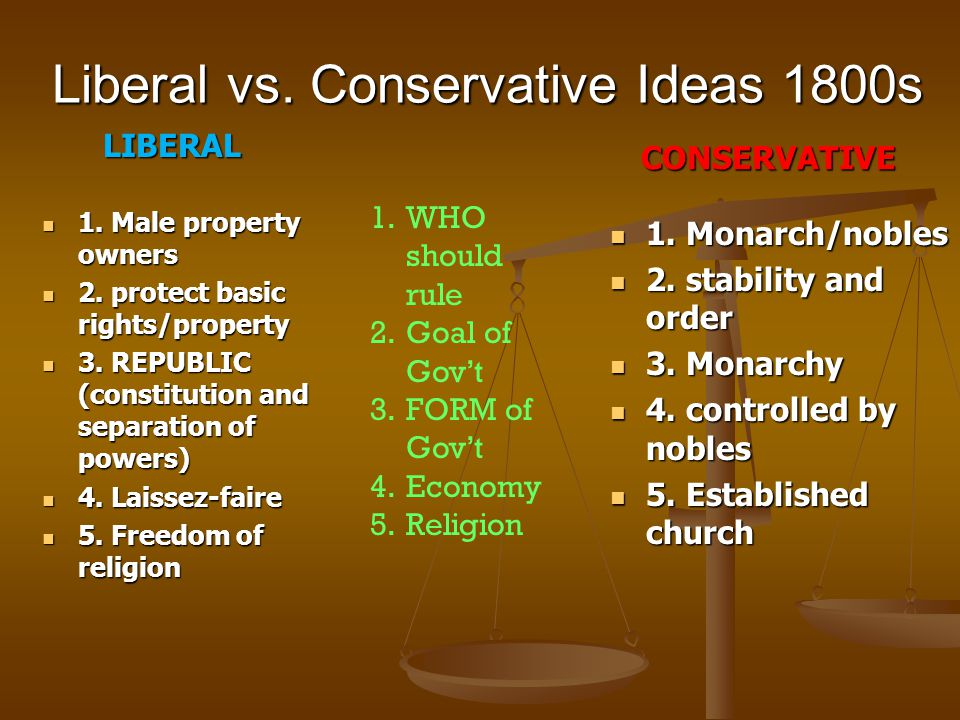 Liberal vs. Conservative Ideas 1800s