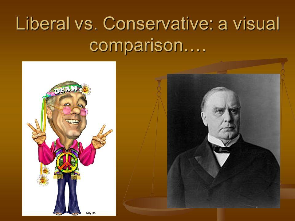 Liberal vs. Conservative: a visual comparison….