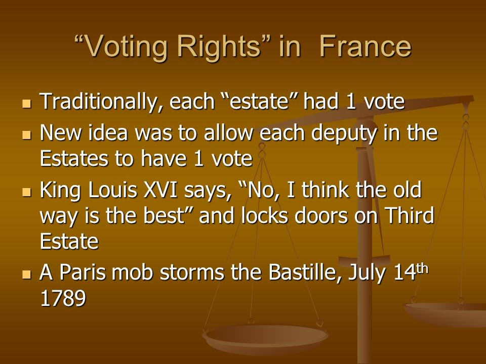 Voting Rights in France