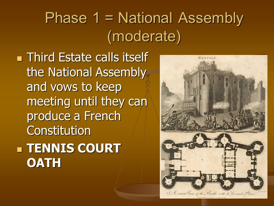 Phase 1 = National Assembly (moderate)
