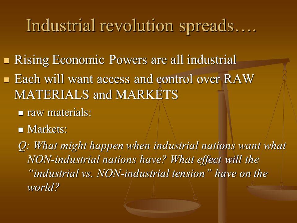 Industrial revolution spreads….