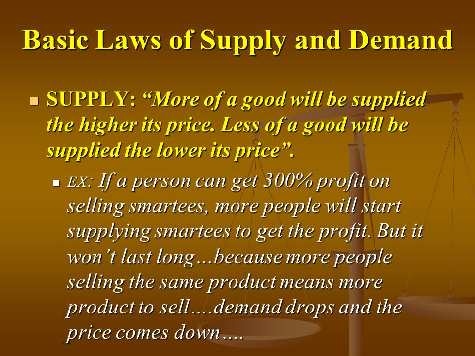 Basic Laws of Supply and Demand