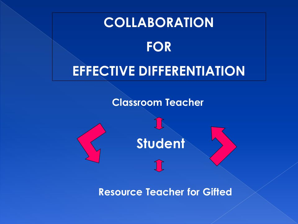 EFFECTIVE DIFFERENTIATION Resource Teacher for Gifted