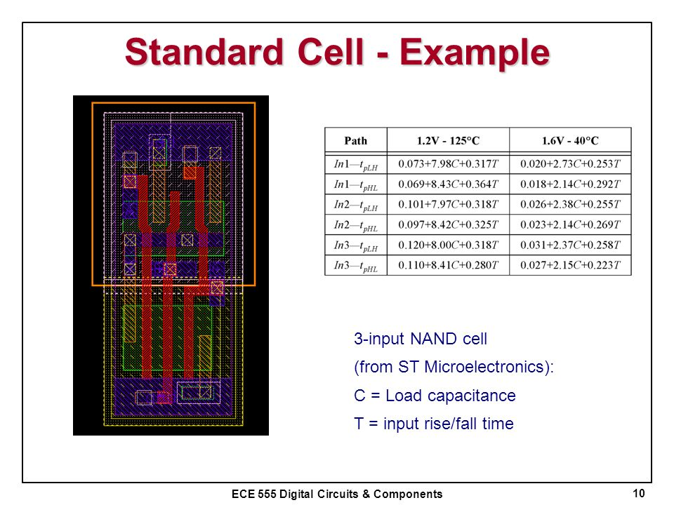 Standard Cell - Example