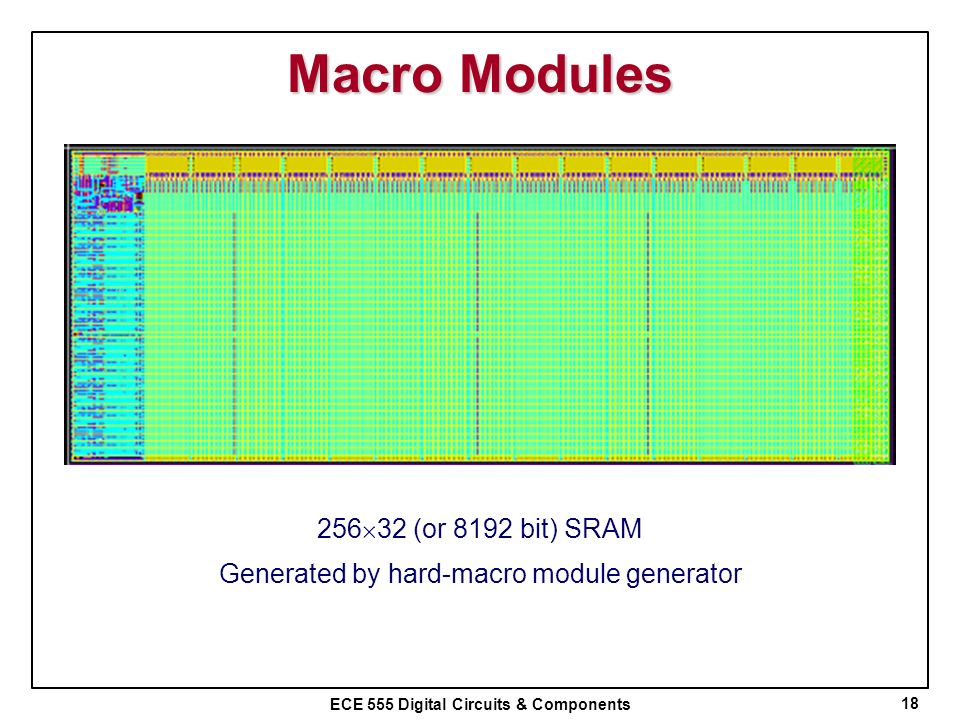 Generated by hard-macro module generator