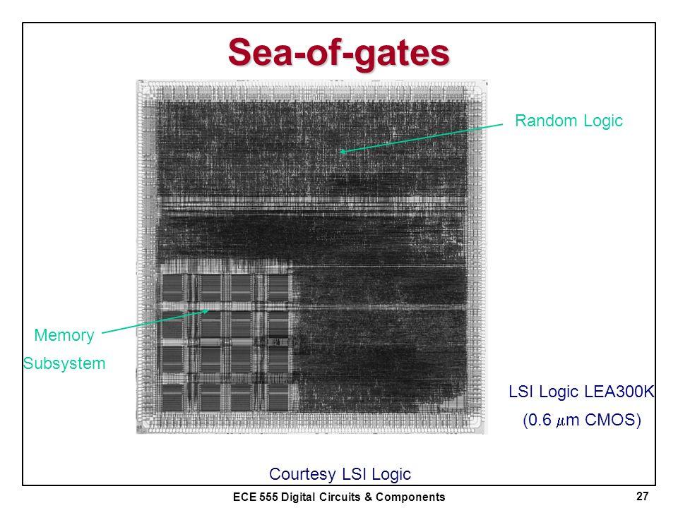 Sea-of-gates Random Logic Memory Subsystem LSI Logic LEA300K
