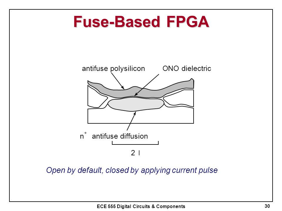 Open by default, closed by applying current pulse