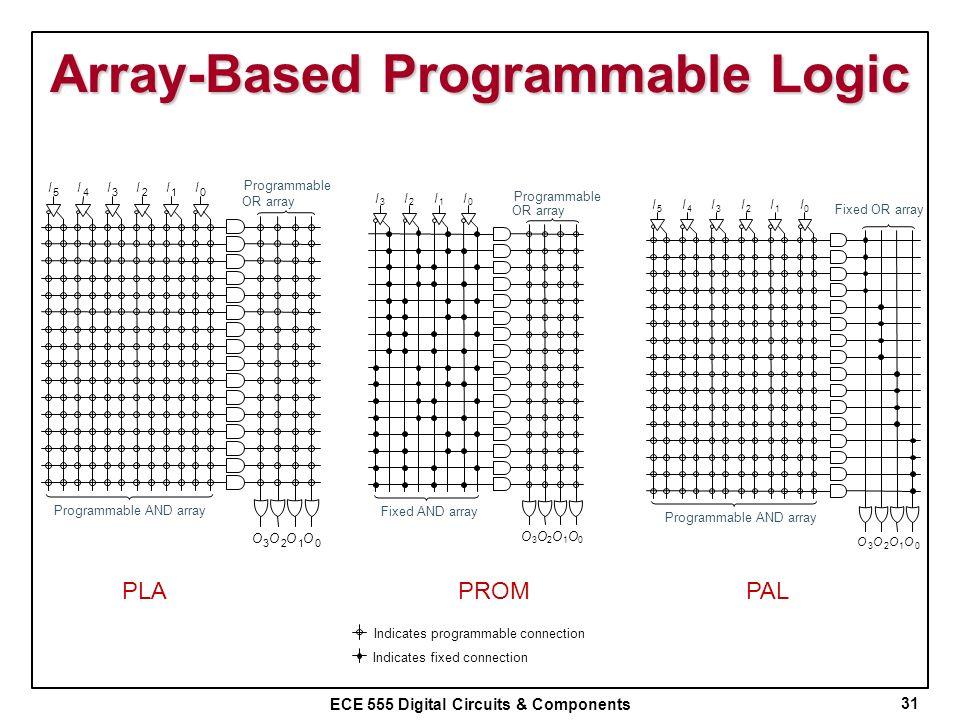 Array-Based Programmable Logic