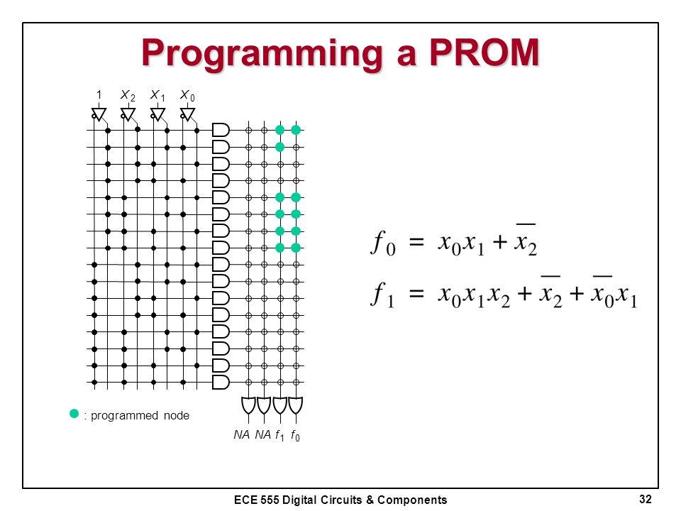Programming a PROM f 1 X 2 NA : programmed node