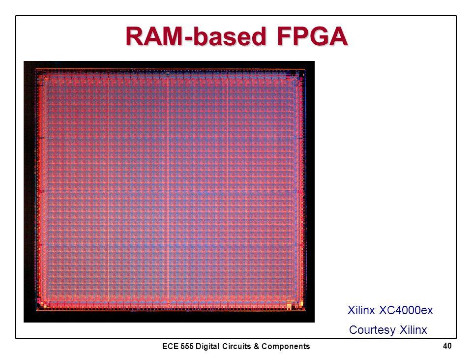 RAM-based FPGA Xilinx XC4000ex Courtesy Xilinx