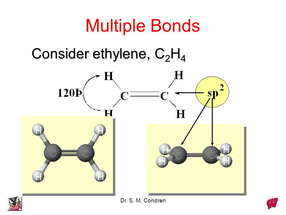 Multiple Bonds Consider ethylene, C2H4 Dr. S. M. Condren