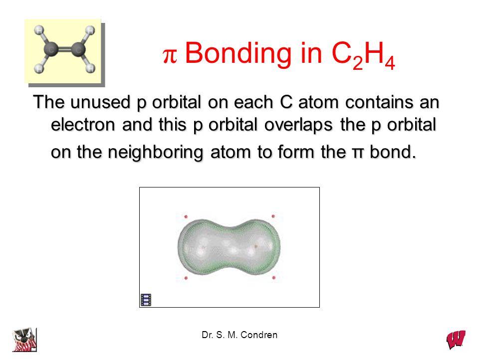 π Bonding in C2H4