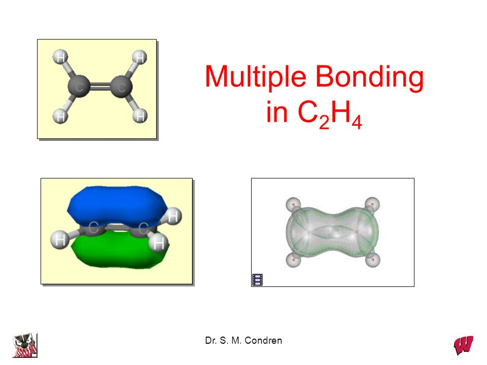 Multiple Bonding in C2H4 Dr. S. M. Condren