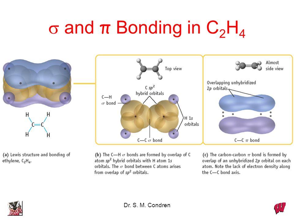 s and π Bonding in C2H4 Dr. S. M. Condren