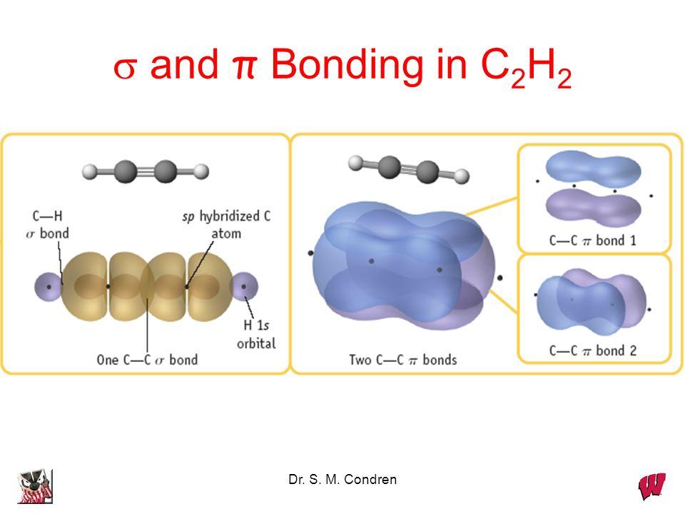 s and π Bonding in C2H2 Dr. S. M. Condren