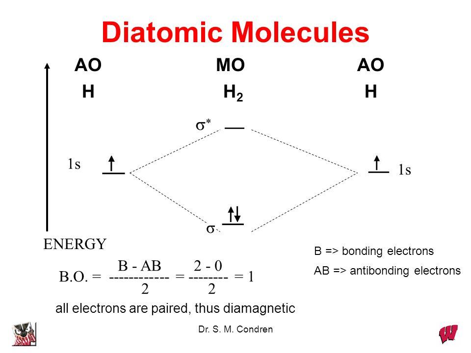 Diatomic Molecules AO MO AO H H2 H 1s 1s ENERGY B - AB 2 - 0