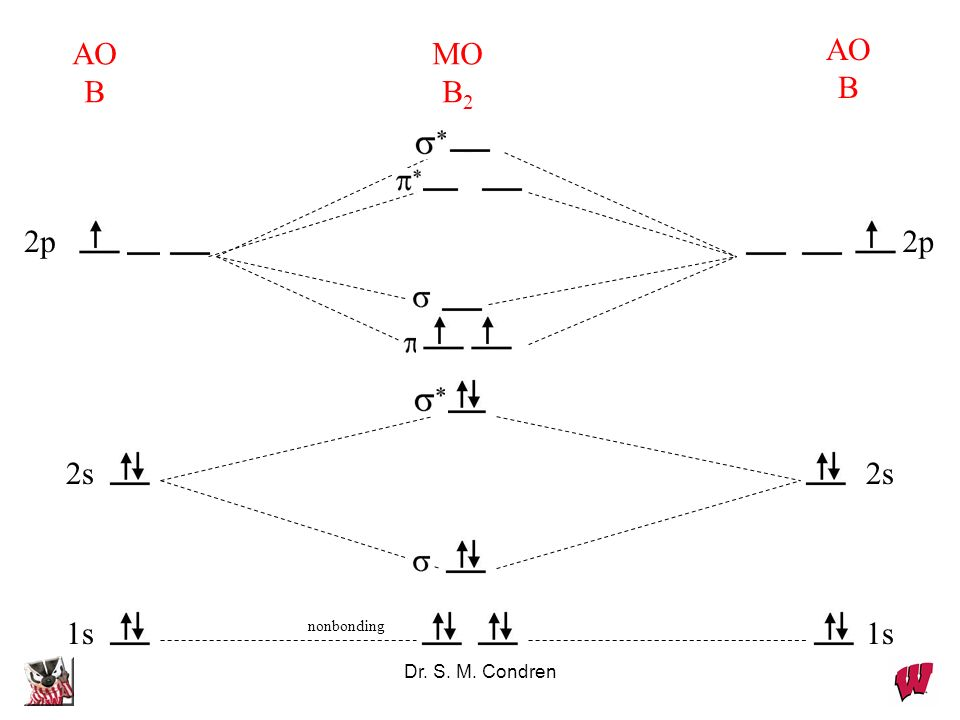 chapter 10 bonding and molecular structure  orbital