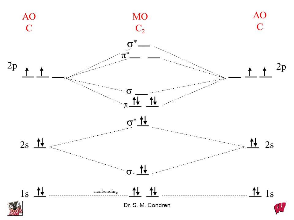 AO C MO C2 AO C 2p 2p 2s 2s 1s nonbonding 1s Dr. S. M. Condren