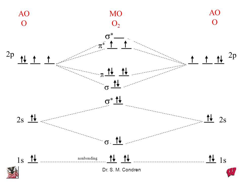 AO O MO O2 AO O 2p 2p 2s 2s 1s nonbonding 1s Dr. S. M. Condren