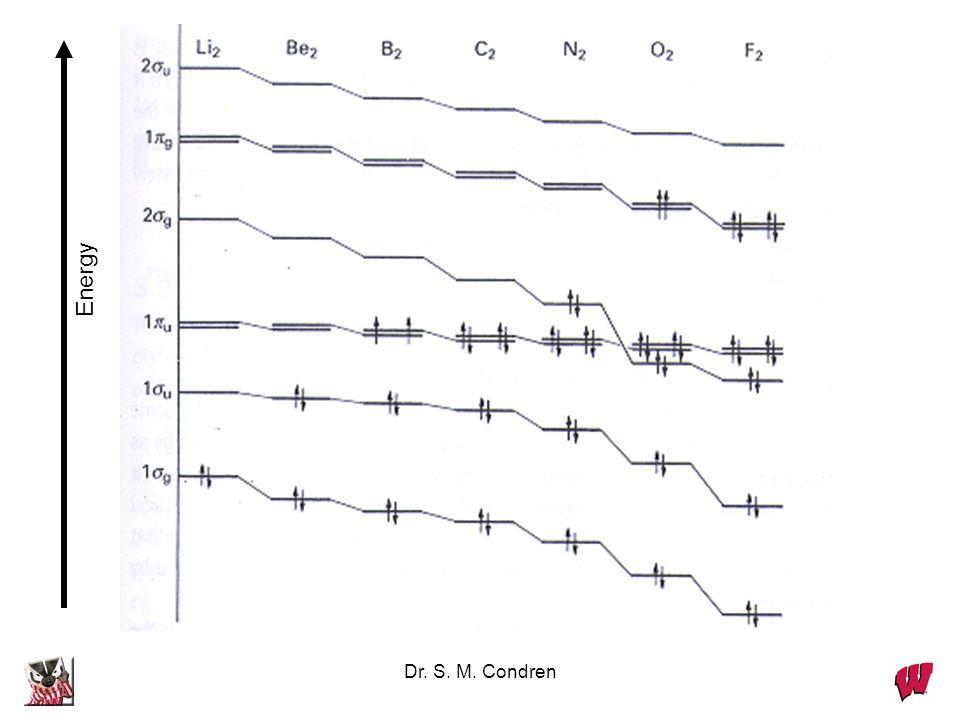 Energy Dr. S. M. Condren