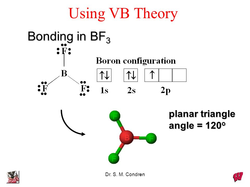 Using VB Theory Bonding in BF3 planar triangle angle = 120o