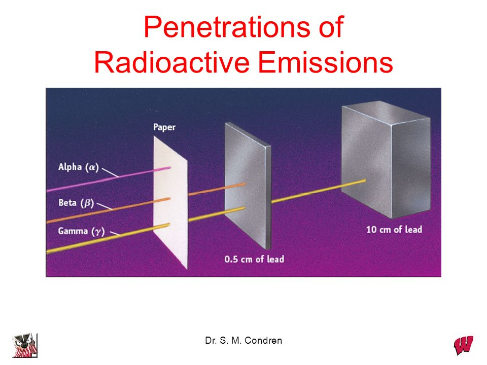 Penetrations of Radioactive Emissions