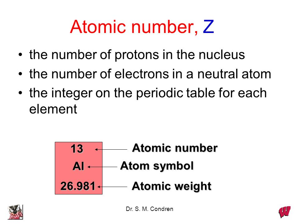 Atomic number, Z the number of protons in the nucleus
