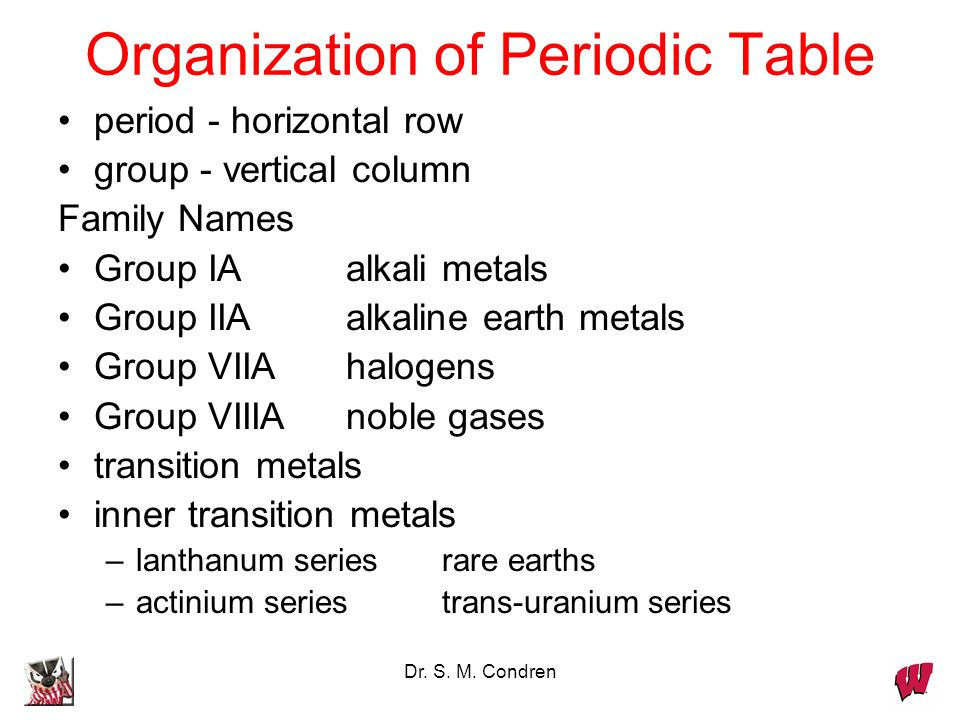 Organization of Periodic Table