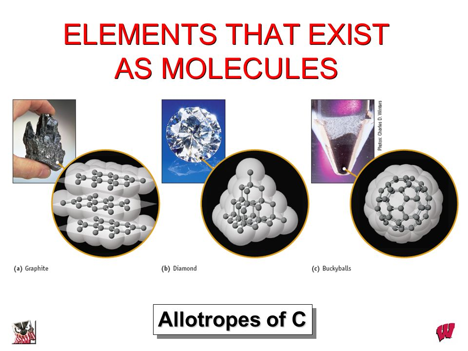 ELEMENTS THAT EXIST AS MOLECULES