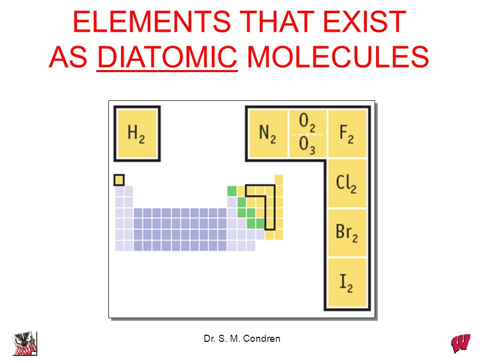 ELEMENTS THAT EXIST AS DIATOMIC MOLECULES Dr. S. M. Condren