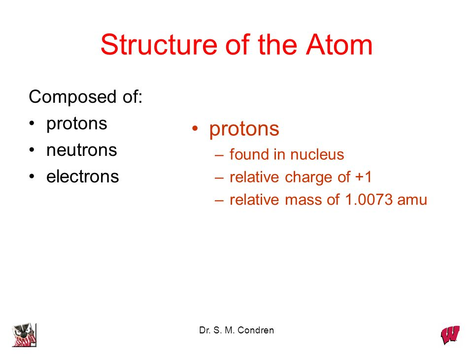 Structure of the Atom protons Composed of: protons neutrons electrons
