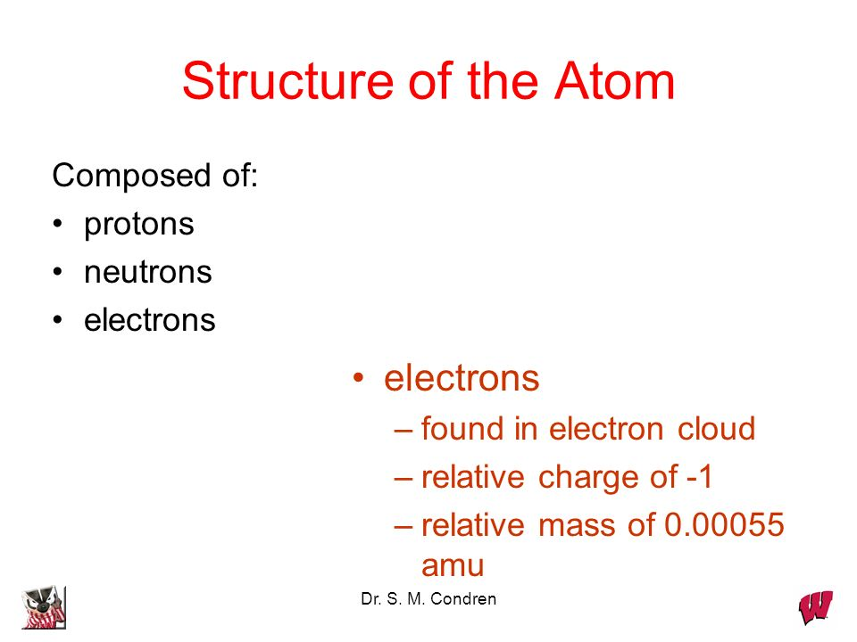 Structure of the Atom electrons Composed of: protons neutrons