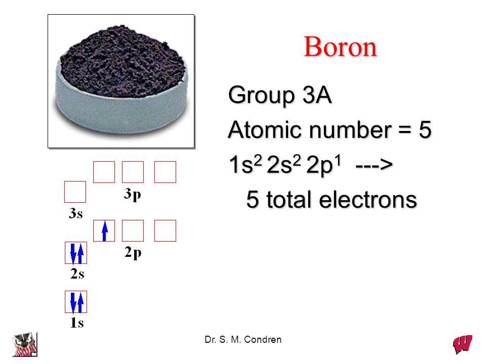 Boron Group 3A Atomic number = 5 1s2 2s2 2p1 ---> 5 total electrons