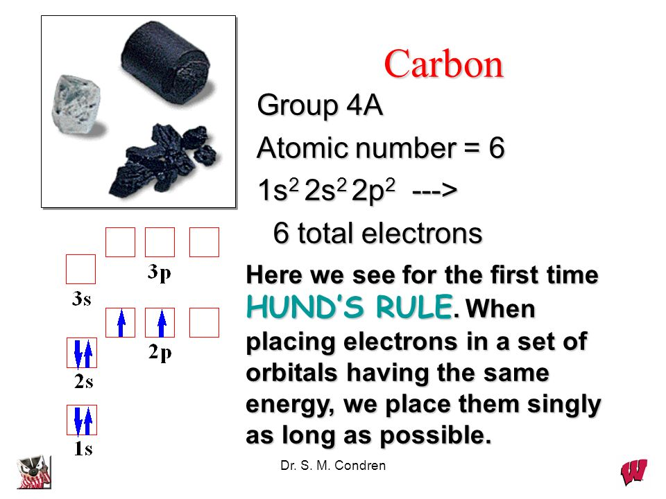 Carbon Group 4A Atomic number = 6 1s2 2s2 2p2 --->