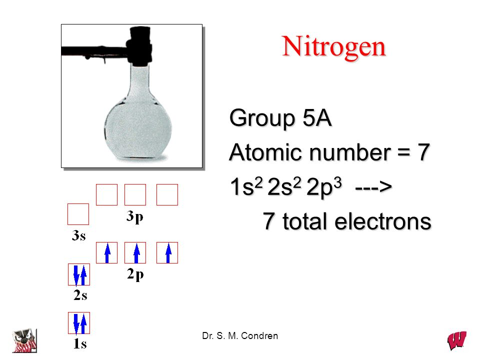 Nitrogen Group 5A Atomic number = 7 1s2 2s2 2p3 --->