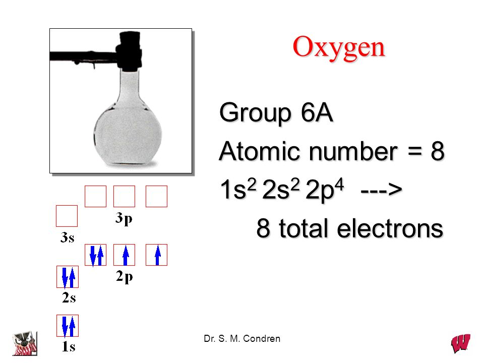 Oxygen Group 6A Atomic number = 8 1s2 2s2 2p4 --->