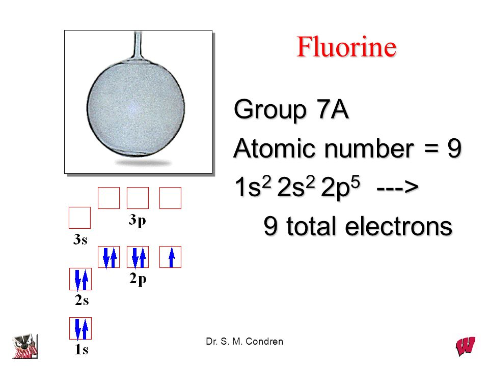 Fluorine Group 7A Atomic number = 9 1s2 2s2 2p5 --->