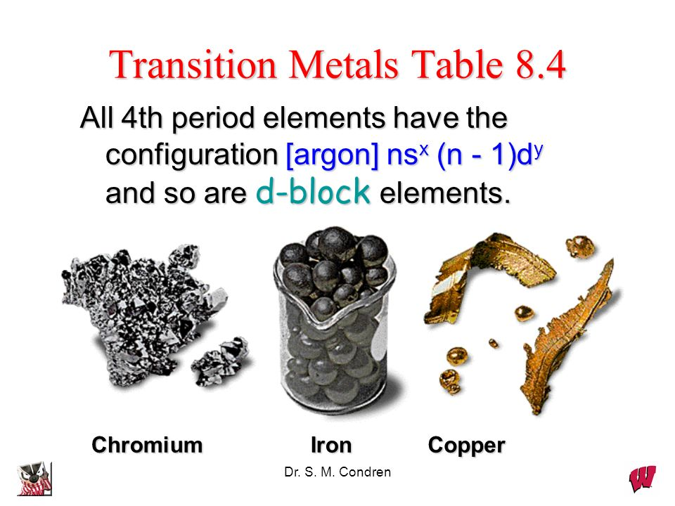 Transition Metals Table 8.4